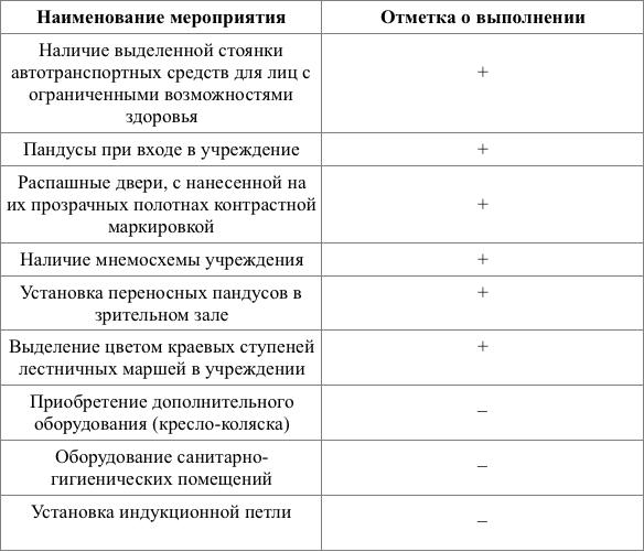 "КВЦ ""Губернский"" г. Кострома - Официальный сайт: http://www.kvc-kos.ru/inv.php"